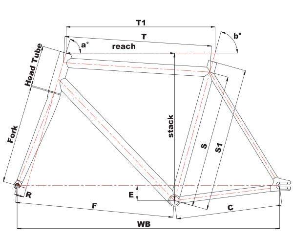 geometrie_tipopista_2017